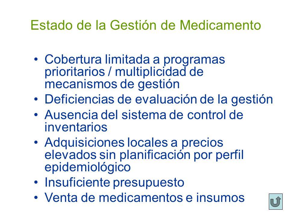 Estado de la Gestión de Medicamento Cobertura limitada a programas prioritarios / multiplicidad de mecanismos de gestión Deficiencias de evaluación de
