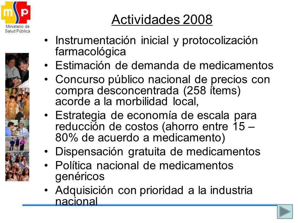 Ministerio de Salud Pública Actividades 2008 Instrumentación inicial y protocolización farmacológica Estimación de demanda de medicamentos Concurso pú