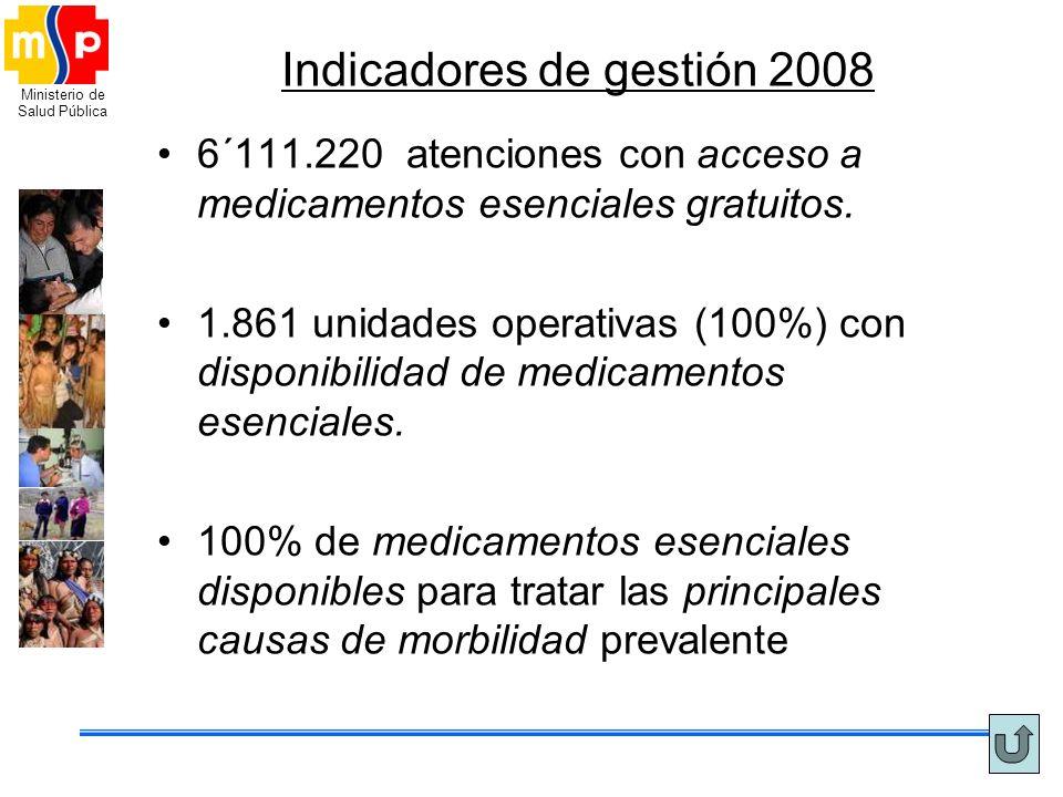 Ministerio de Salud Pública Indicadores de gestión 2008 6´111.220 atenciones con acceso a medicamentos esenciales gratuitos. 1.861 unidades operativas