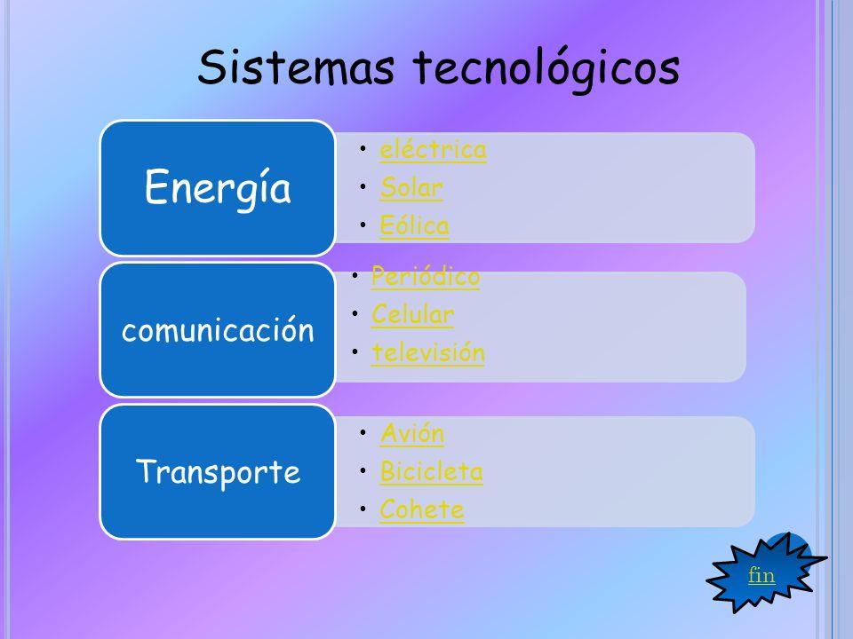 Sistemas tecnológicos eléctrica Solar Eólica Energía Periódico Celular televisión comunicación Avión Bicicleta Cohete Transporte fin