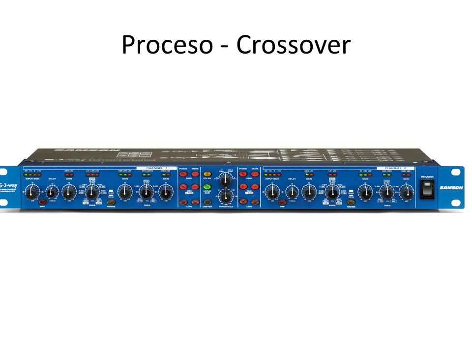 Proceso - Crossover