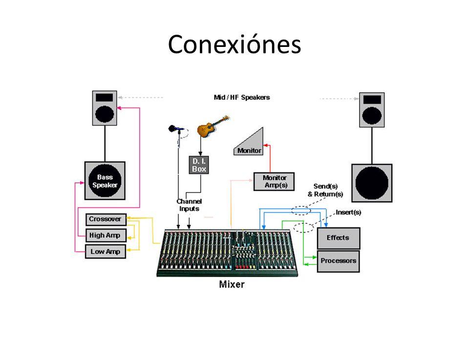 Conexiónes