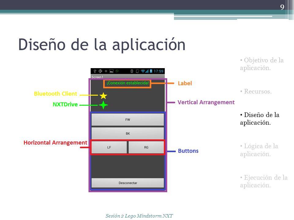 Diseño de la aplicación 9 Objetivo de la aplicación. Recursos. Diseño de la aplicación. Lógica de la aplicación. Ejecución de la aplicación. Sesión 2