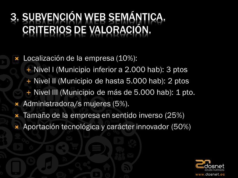 Localización de la empresa (10%): Nivel I (Municipio inferior a 2.000 hab): 3 ptos Nivel II (Municipio de hasta 5.000 hab): 2 ptos Nivel III (Municipio de más de 5.000 hab): 1 pto.