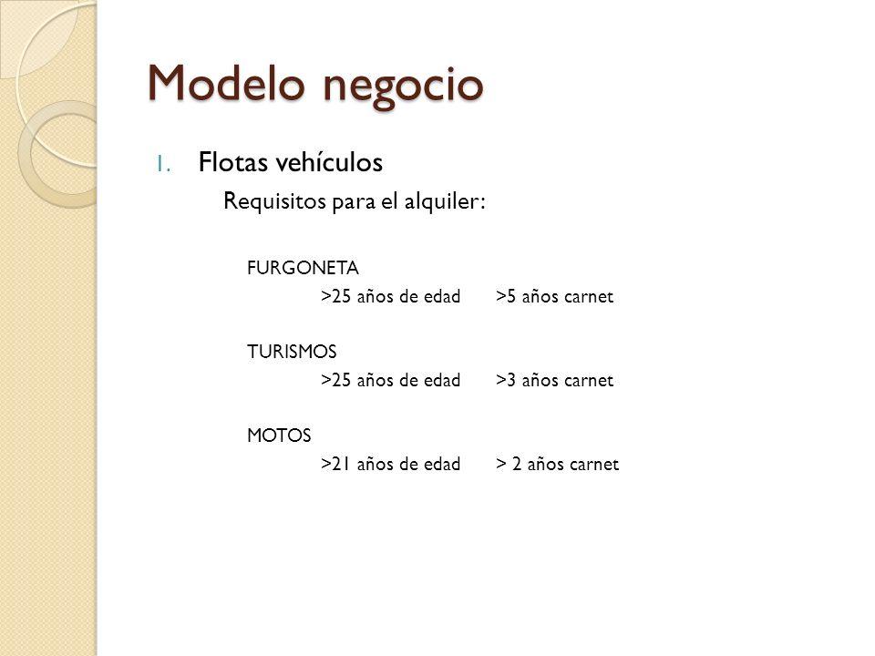 Modelo negocio 1. Flotas vehículos Requisitos para el alquiler: FURGONETA >25 años de edad>5 años carnet TURISMOS >25 años de edad>3 años carnet MOTOS