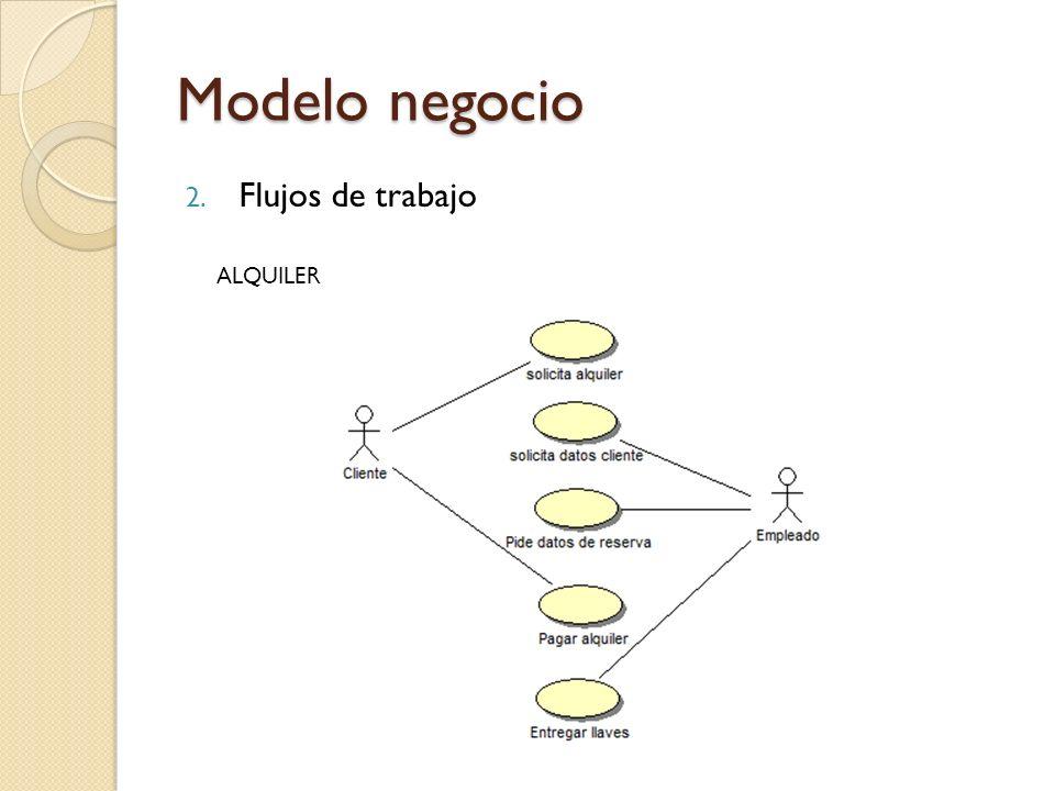Modelo negocio 2. Flujos de trabajo ALQUILER