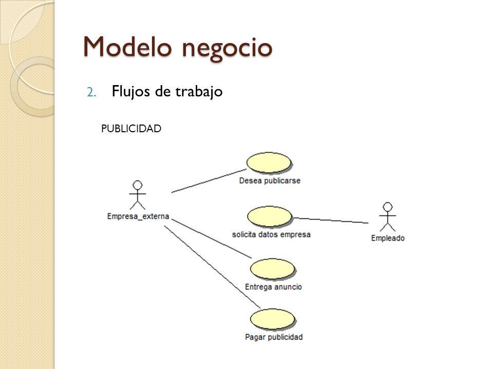Modelo negocio 2. Flujos de trabajo PUBLICIDAD