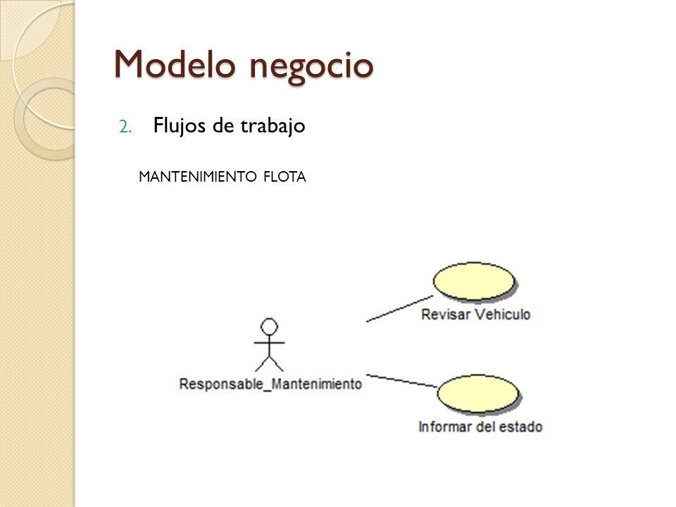 Modelo negocio 2. Flujos de trabajo MANTENIMIENTO FLOTA