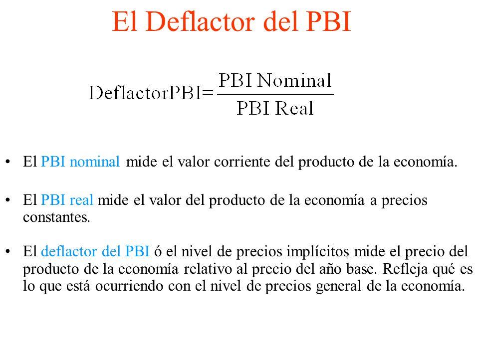 El Deflactor del PBI El PBI nominal mide el valor corriente del producto de la economía.