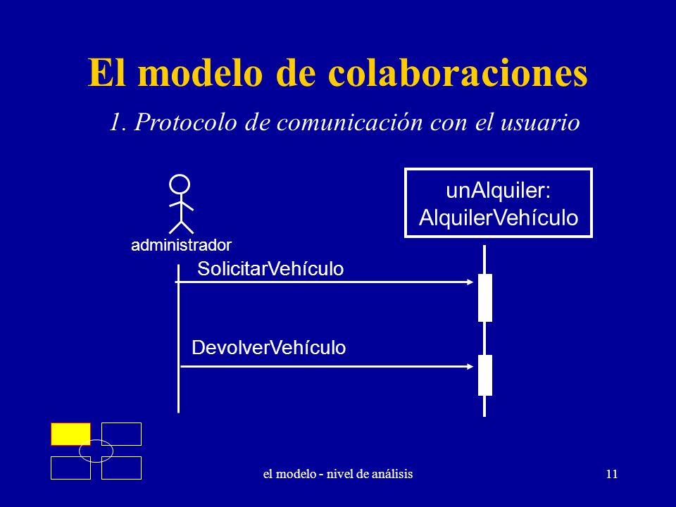 el modelo - nivel de análisis11 El modelo de colaboraciones 1. Protocolo de comunicación con el usuario SolicitarVehículo DevolverVehículo administrad