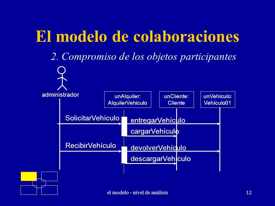 el modelo - nivel de análisis12 El modelo de colaboraciones 2. Compromiso de los objetos participantes unCliente: Cliente unVehículo: Vehículo01 Solic