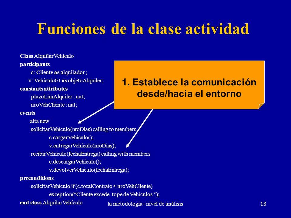 la metodología - nivel de análisis18 Funciones de la clase actividad Class AlquilarVehículo participants c: Cliente as alquilador ; v: Vehículo01 as o
