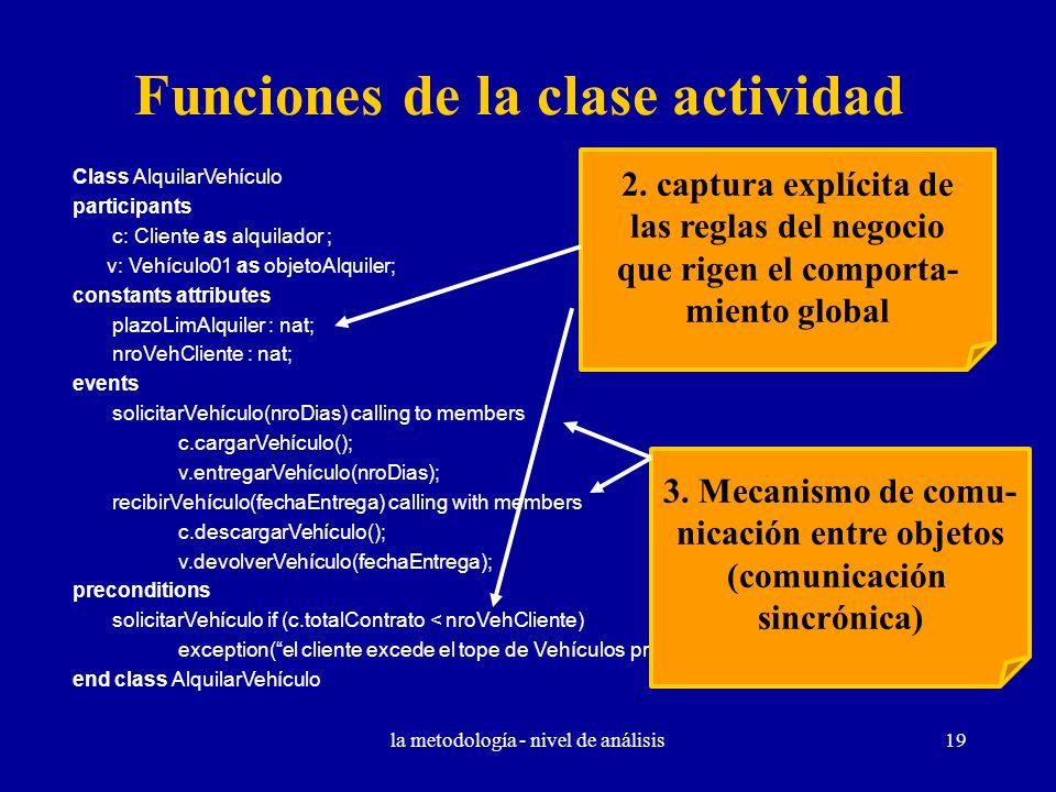 la metodología - nivel de análisis19 Class AlquilarVehículo participants c: Cliente as alquilador ; v: Vehículo01 as objetoAlquiler; constants attribu