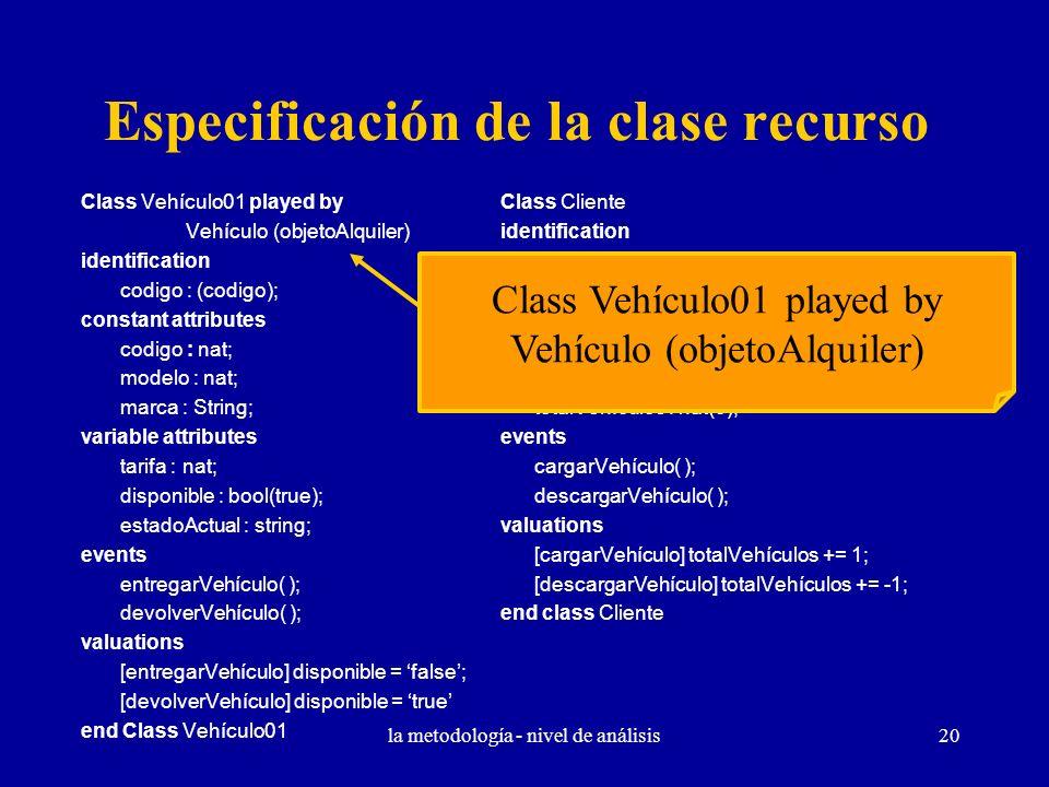 la metodología - nivel de análisis20 Especificación de la clase recurso Class Vehículo01 played byClass Cliente Vehículo (objetoAlquiler)identificatio
