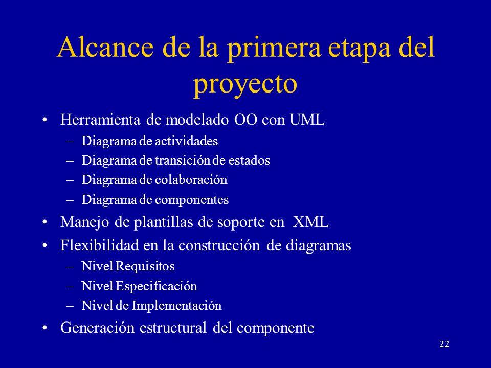 22 Alcance de la primera etapa del proyecto Herramienta de modelado OO con UML –Diagrama de actividades –Diagrama de transición de estados –Diagrama d