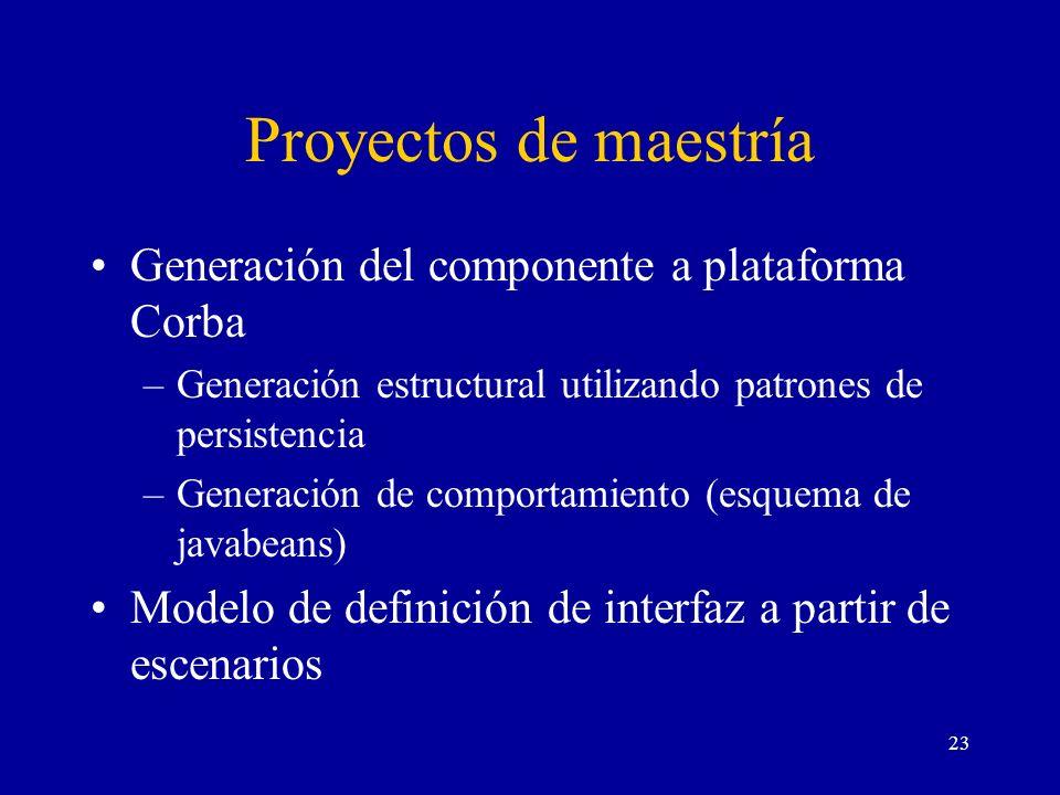 23 Proyectos de maestría Generación del componente a plataforma Corba –Generación estructural utilizando patrones de persistencia –Generación de compo