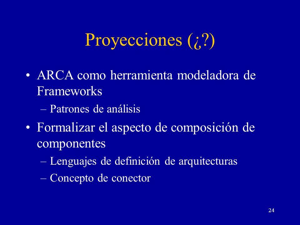 24 Proyecciones (¿?) ARCA como herramienta modeladora de Frameworks –Patrones de análisis Formalizar el aspecto de composición de componentes –Lenguaj