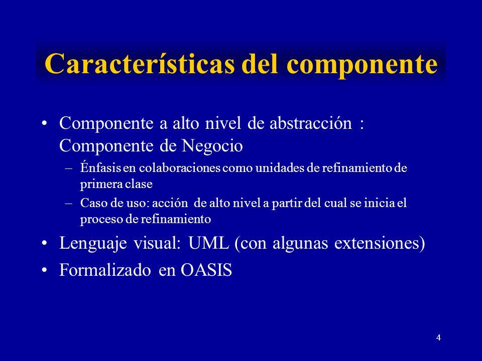 4 Características del componente Componente a alto nivel de abstracción : Componente de Negocio –Énfasis en colaboraciones como unidades de refinamien