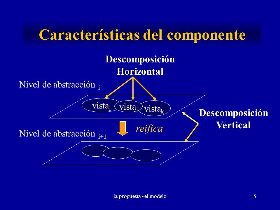 la propuesta - el modelo5 Caracterización del componente Descomposición Vertical Nivel de abstracción i Nivel de abstracción i+1 reifica vista i vista