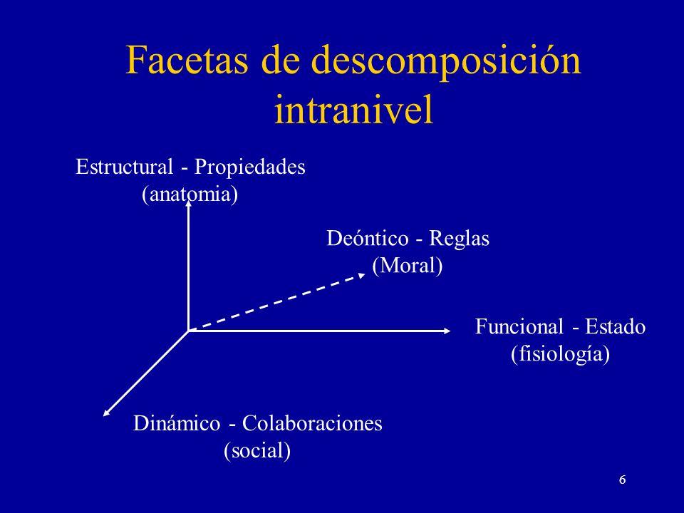 6 Facetas de descomposición intranivel Estructural - Propiedades (anatomia) Funcional - Estado (fisiología) Dinámico - Colaboraciones (social) Deóntic