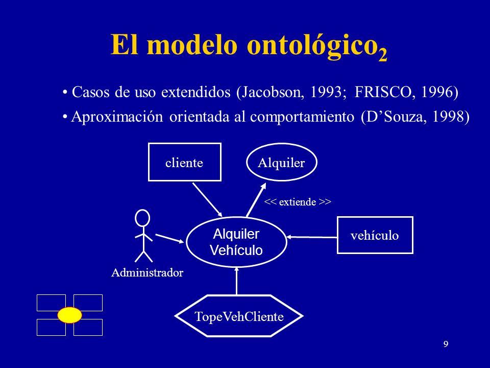9 El modelo ontológico 2 Casos de uso extendidos (Jacobson, 1993; FRISCO, 1996) Aproximación orientada al comportamiento (DSouza, 1998) Alquiler Vehíc