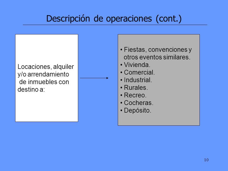 10 Descripción de operaciones (cont.) Locaciones, alquiler y/o arrendamiento de inmuebles con destino a: Fiestas, convenciones y otros eventos similares.