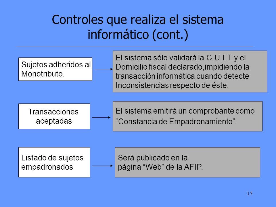 15 Controles que realiza el sistema informático (cont.) Sujetos adheridos al Monotributo.