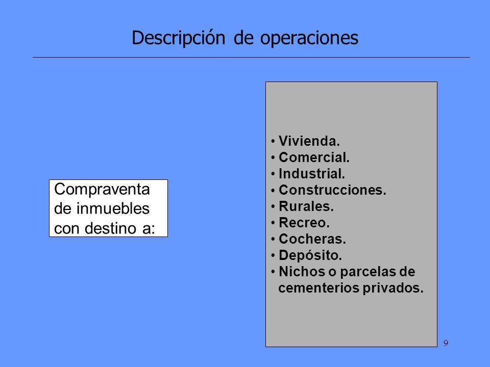 9 Descripción de operaciones Compraventa de inmuebles con destino a: Vivienda.