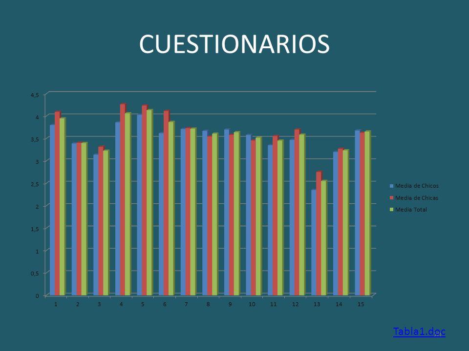 20 CUESTIONARIOS Tabla1.doc