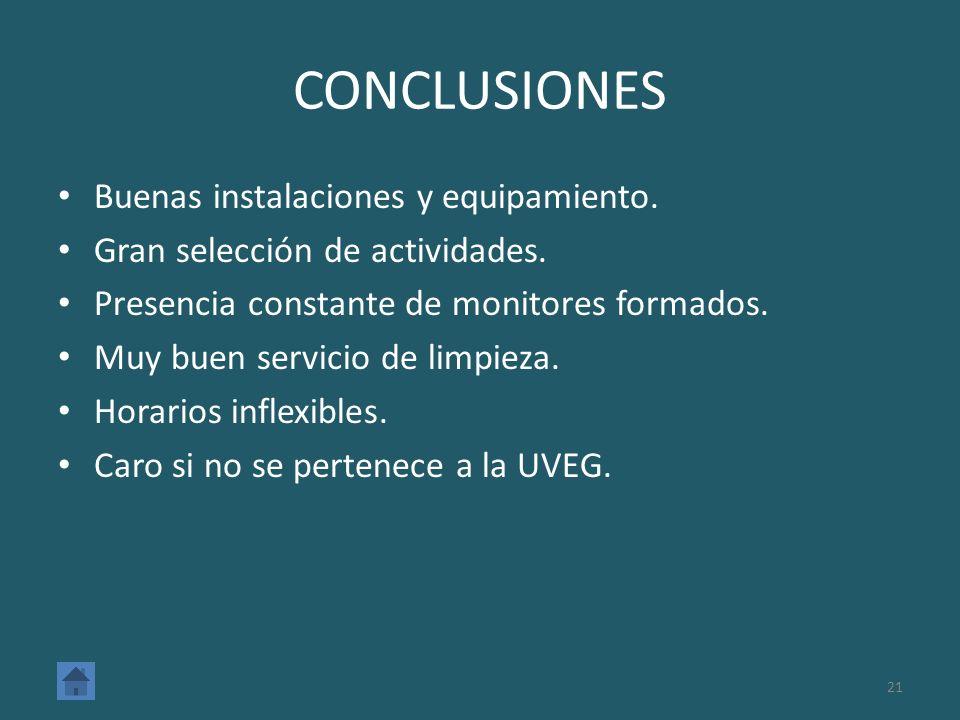 horarios universidad de valencia:
