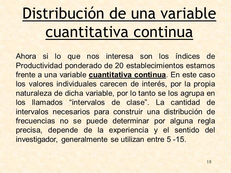 18 Distribución de una variable cuantitativa continua Ahora si lo que nos interesa son los índices de Productividad ponderado de 20 establecimientos e