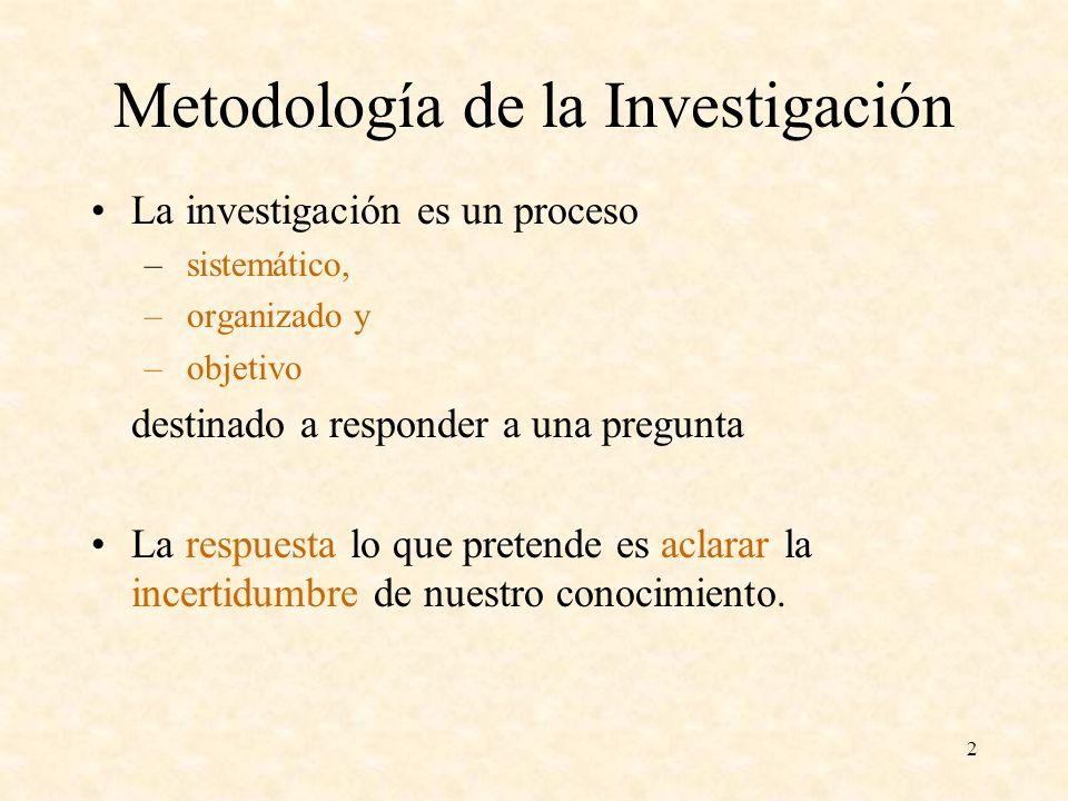 2 Metodología de la Investigación La investigación es un proceso – sistemático, – organizado y – objetivo destinado a responder a una pregunta La resp