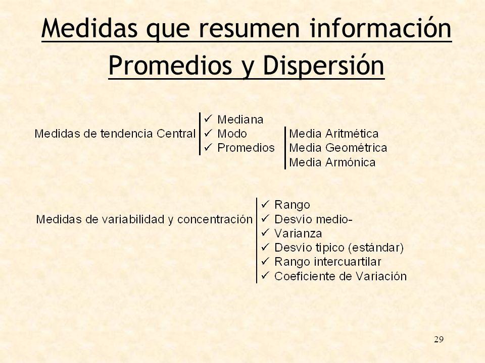 29 Medidas que resumen información Promedios y Dispersión