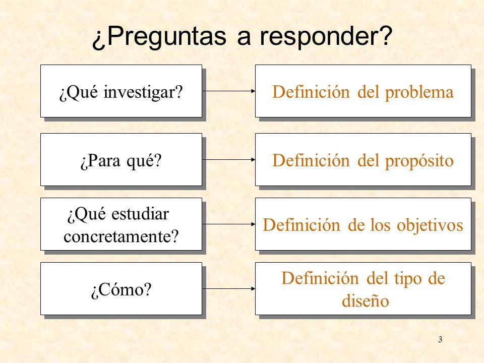 3 ¿Qué investigar? Definición del problema ¿Para qué? Definición del propósito ¿Qué estudiar concretamente? ¿Qué estudiar concretamente? Definición de