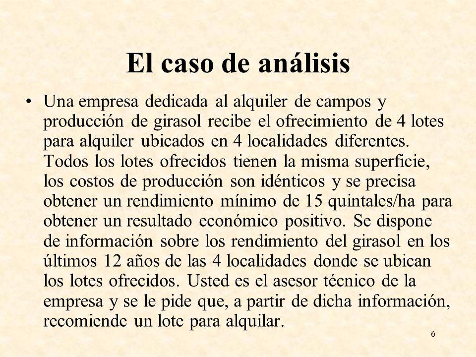 6 El caso de análisis Una empresa dedicada al alquiler de campos y producción de girasol recibe el ofrecimiento de 4 lotes para alquiler ubicados en 4
