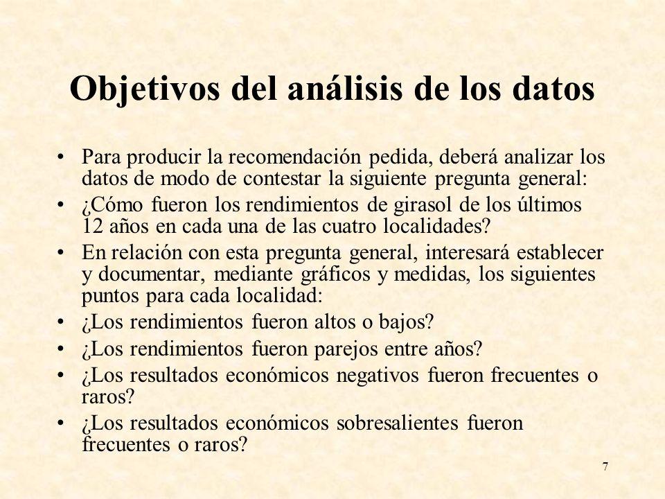 7 Objetivos del análisis de los datos Para producir la recomendación pedida, deberá analizar los datos de modo de contestar la siguiente pregunta gene