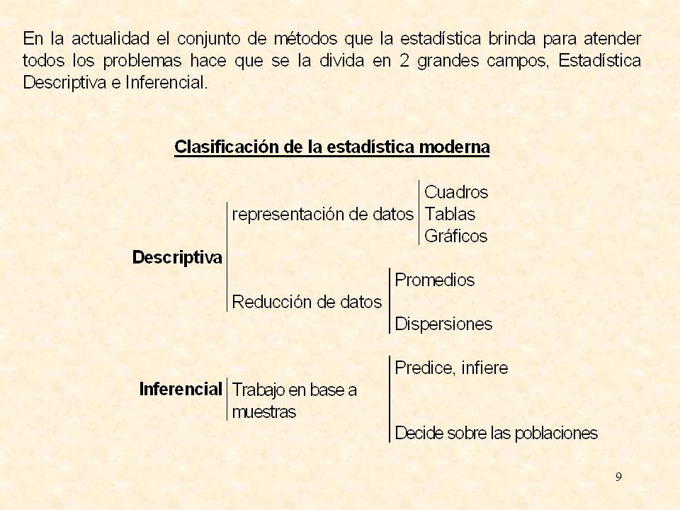 10 VARIABLE CUALITATIVAS O CATEGORICAS aquellas que indican una cualidad o sea una característica no medible o contable, a) Ordenables: cuando puede hacer una correspondencia lógica entre los valores de la variable y los números naturales.
