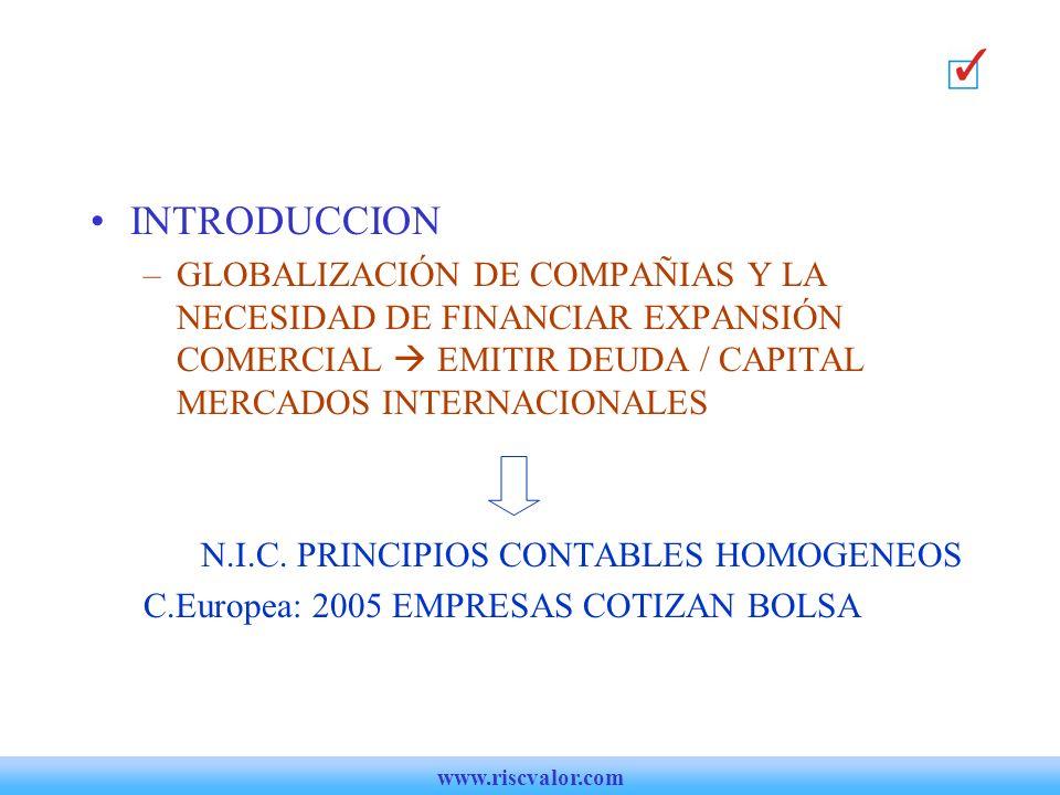 Concepto de Inversiones Inmobiliarias.
