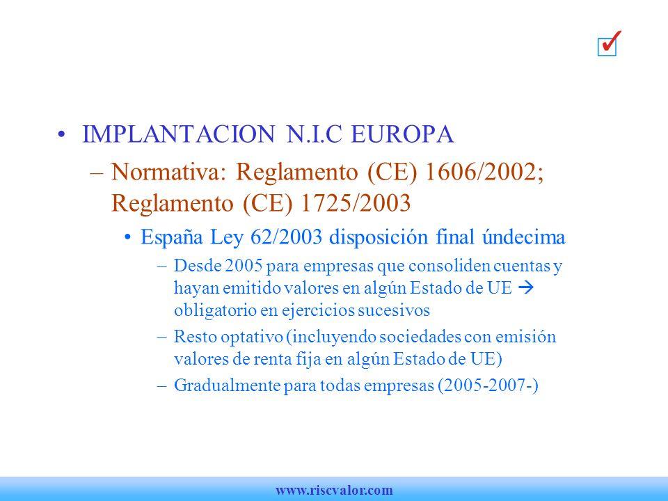 IMPLANTACION N.I.C EUROPA –Normativa: Reglamento (CE) 1606/2002; Reglamento (CE) 1725/2003 España Ley 62/2003 disposición final úndecima –Desde 2005 para empresas que consoliden cuentas y hayan emitido valores en algún Estado de UE obligatorio en ejercicios sucesivos –Resto optativo (incluyendo sociedades con emisión valores de renta fija en algún Estado de UE) –Gradualmente para todas empresas (2005-2007-) www.riscvalor.com
