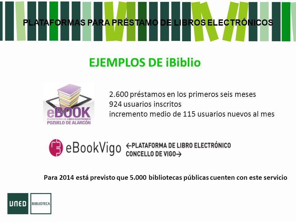 PLATAFORMAS PARA PRÉSTAMO DE LIBROS ELECTRÓNICOS EJEMPLOS DE iBiblio 2.600 préstamos en los primeros seis meses 924 usuarios inscritos incremento medio de 115 usuarios nuevos al mes Para 2014 está previsto que 5.000 bibliotecas públicas cuenten con este servicio