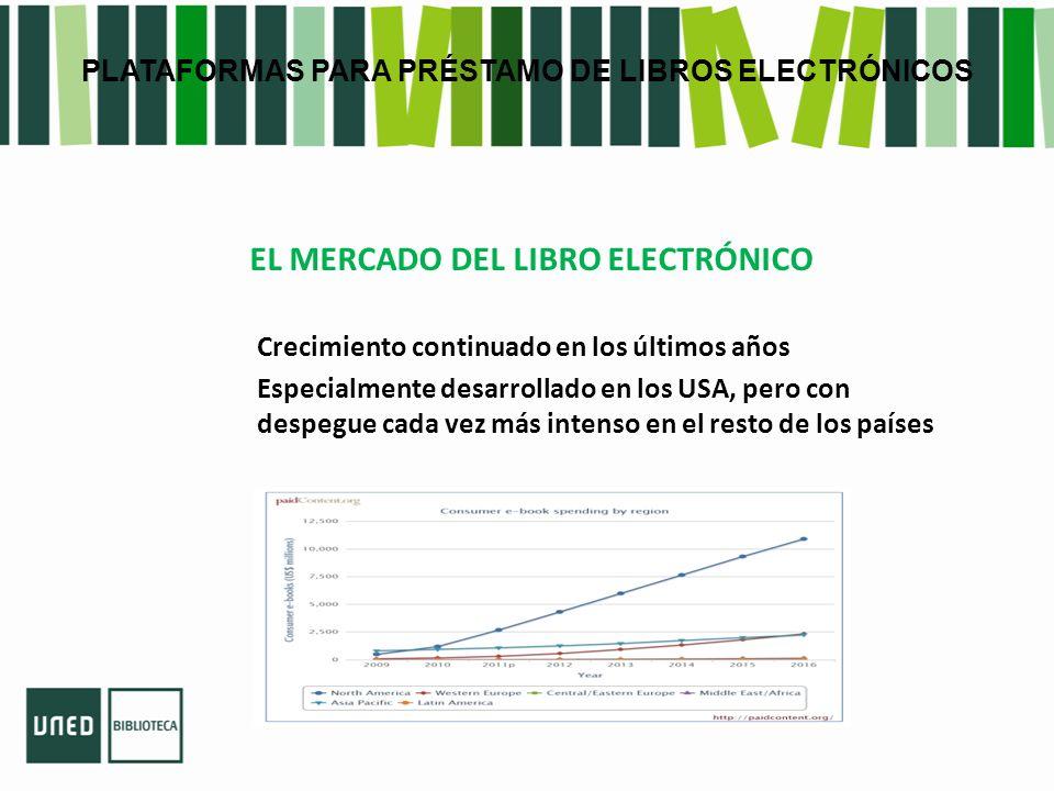 EL MERCADO DEL LIBRO ELECTRÓNICO Crecimiento continuado en los últimos años Especialmente desarrollado en los USA, pero con despegue cada vez más intenso en el resto de los países