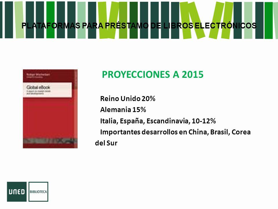 PROYECCIONES A 2015 Reino Unido 20% Alemania 15% Italia, España, Escandinavia, 10-12% Importantes desarrollos en China, Brasil, Corea del Sur