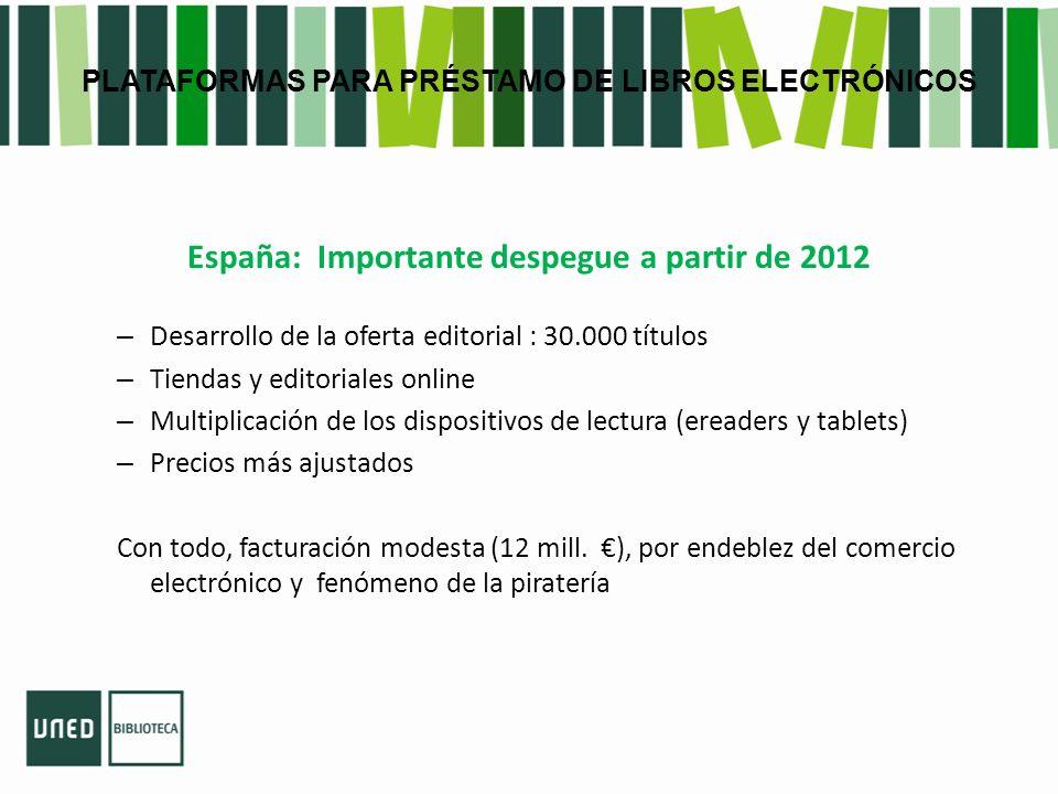 PLATAFORMAS PARA PRÉSTAMO DE LIBROS ELECTRÓNICOS PLATAFORMAS PARA PRÉSTAMO DE LIBROS ELECTRÓNICOS EN EE.UU.