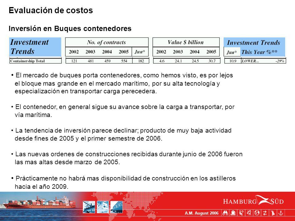A.M. August 2006 Evaluación de costos Inversión en Buques contenedores El mercado de buques porta contenedores, como hemos visto, es por lejos el bloq