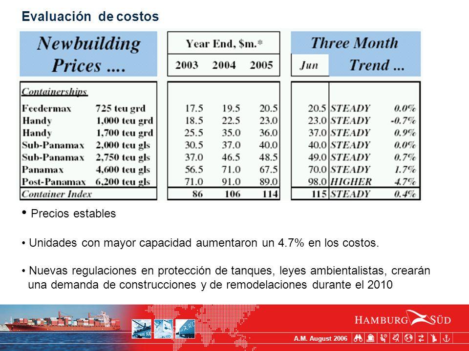 A.M. August 2006 Evaluación de costos Precios estables Unidades con mayor capacidad aumentaron un 4.7% en los costos. Nuevas regulaciones en protecció