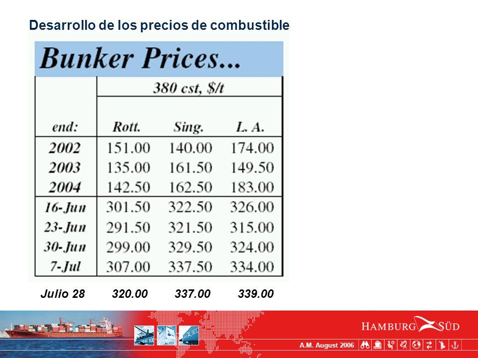 A.M. August 2006 Desarrollo de los precios de combustible Julio 28 320.00 337.00 339.00