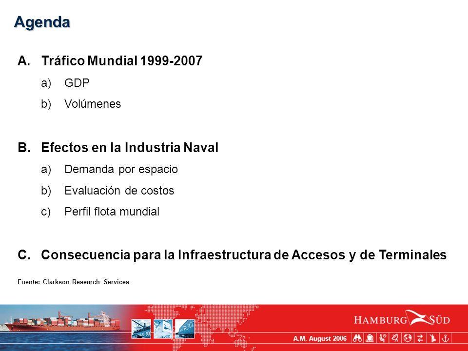 A.M. August 2006 Agenda A.Tráfico Mundial 1999-2007 a)GDP b)Volúmenes B.Efectos en la Industria Naval a)Demanda por espacio b)Evaluación de costos c)P