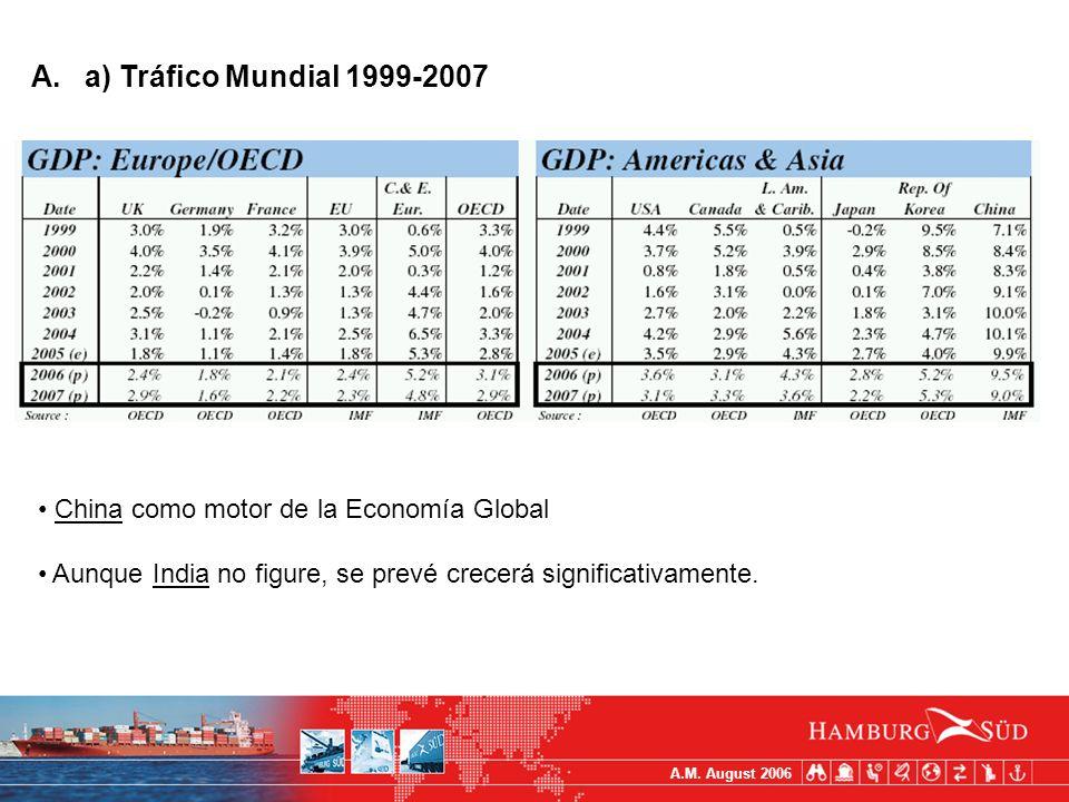 A.M. August 2006 China como motor de la Economía Global Aunque India no figure, se prevé crecerá significativamente. A.a) Tráfico Mundial 1999-2007