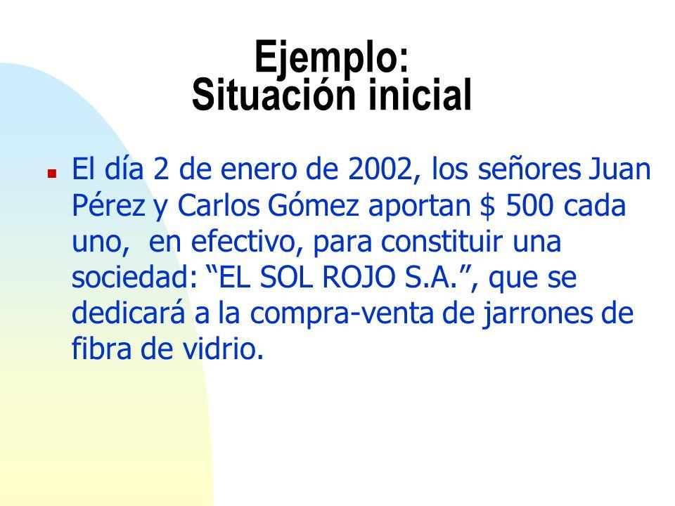 Ejemplo: Situación inicial n El día 2 de enero de 2002, los señores Juan Pérez y Carlos Gómez aportan $ 500 cada uno, en efectivo, para constituir una