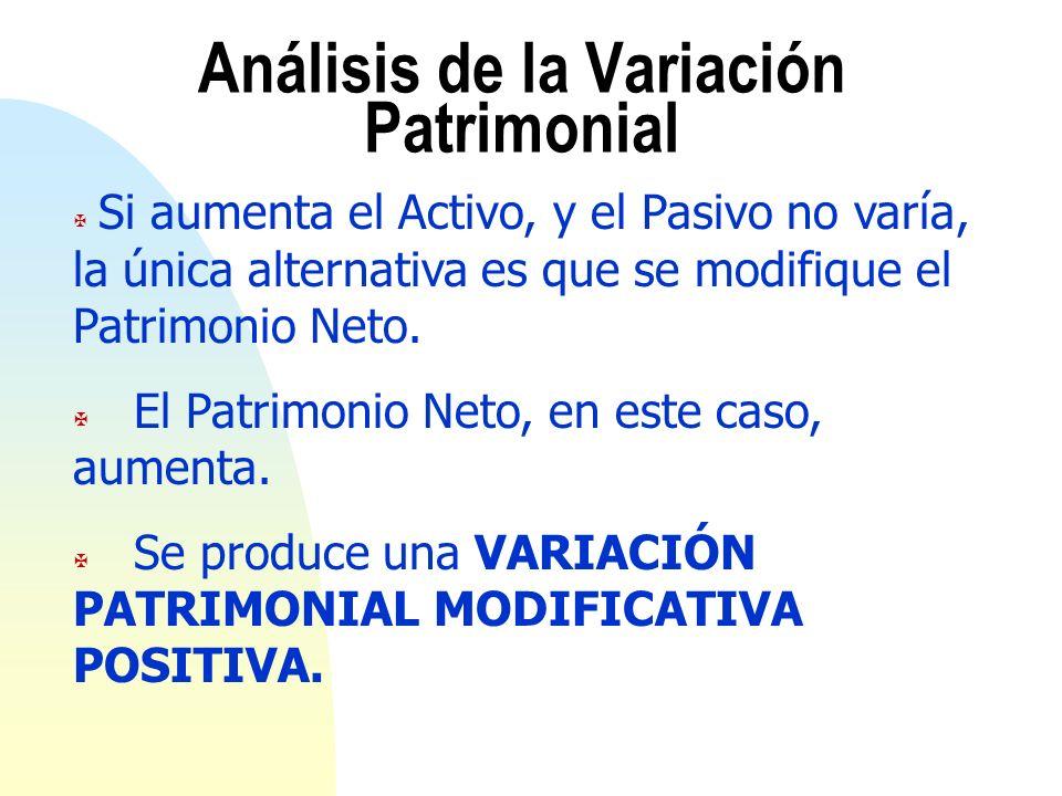 Análisis de la Variación Patrimonial Si aumenta el Activo, y el Pasivo no varía, la única alternativa es que se modifique el Patrimonio Neto. X El Pat